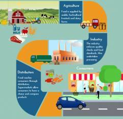 agriculture-industry-business-leaders-come-together-to-discuss-future-of-agri-supply-chain-english.jpeg