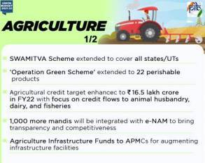 finance-minister-proposes-9-measures-for-agriculture-allied-sectors-agri-credit-target-enhanced-to-inr-165-000-crore-english.jpeg