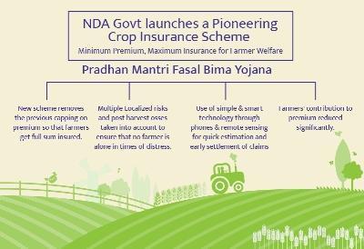 india-allocates-808-million-for-crop-insurance-scheme-english.jpeg