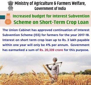 India announces interest subvention scheme for farmers