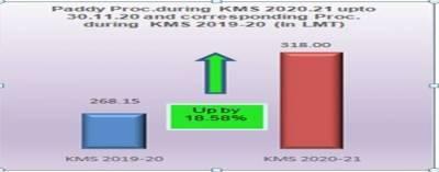 msp-operations-during-kharif-marketing-season-2020-21-english.jpeg