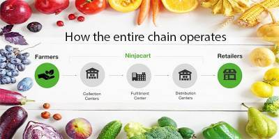 ninjacart-introduces-foodprint-to-enable-end-to-end-food-traceability-english.jpeg