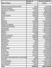 pm-releases-8th-installment-of-financial-benefit-under-pm-kisan-english.jpeg