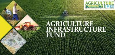 pms-new-finance-initiative-of-inr-100-000-cr-agriculture-infra-fund-catalytic-for-agri-infra-development-faifa-english.jpeg