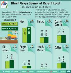 timely-agri-inputs-credit-made-it-possible-for-record-sowing-acreage-even-during-pandemic-lockdown-conditions-says-narendra-singh-tomar-marathi.jpeg